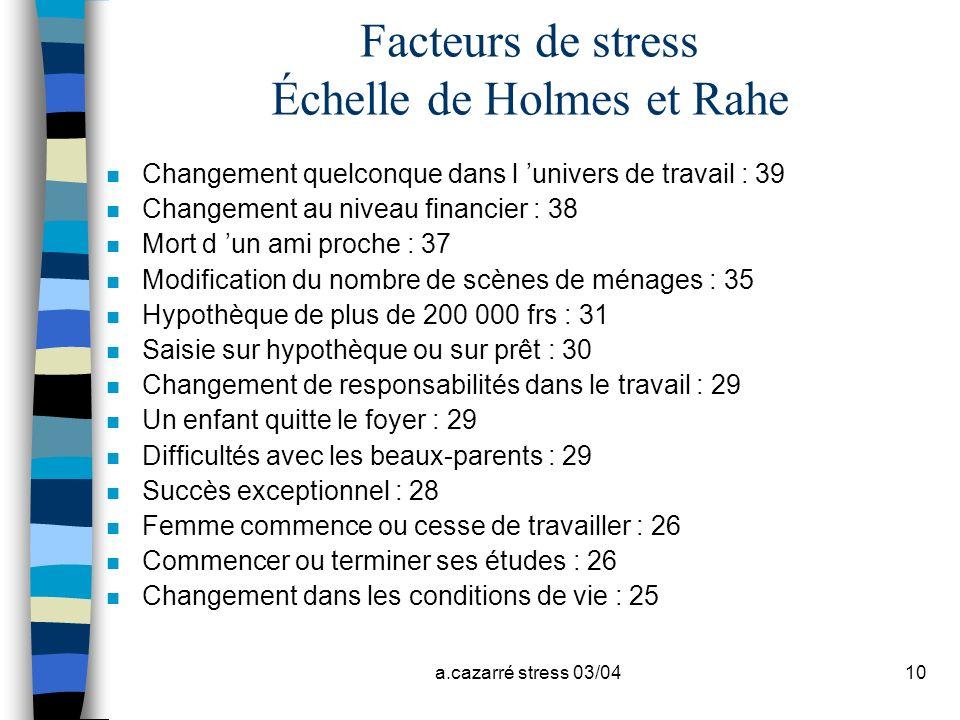 Facteurs de stress Échelle de Holmes et Rahe
