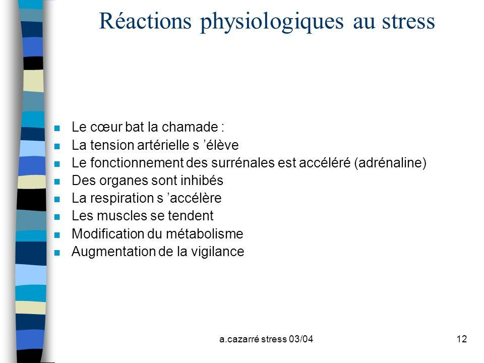 Réactions physiologiques au stress