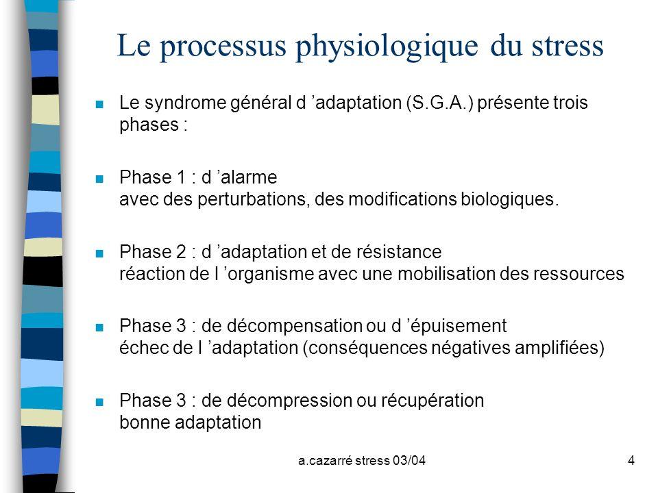 Le processus physiologique du stress