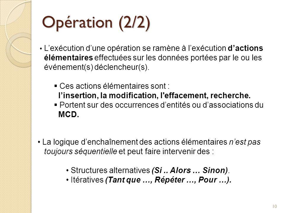 Opération (2/2) L'exécution d'une opération se ramène à l'exécution d'actions. élémentaires effectuées sur les données portées par le ou les.