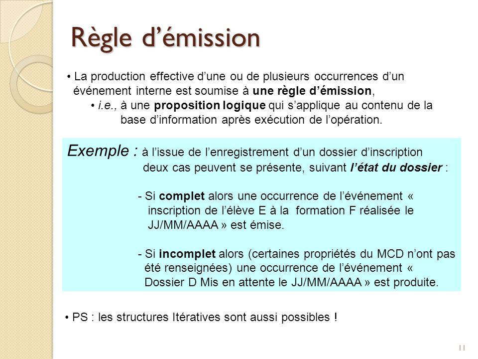 Règle d'émission La production effective d'une ou de plusieurs occurrences d'un. événement interne est soumise à une règle d'émission,