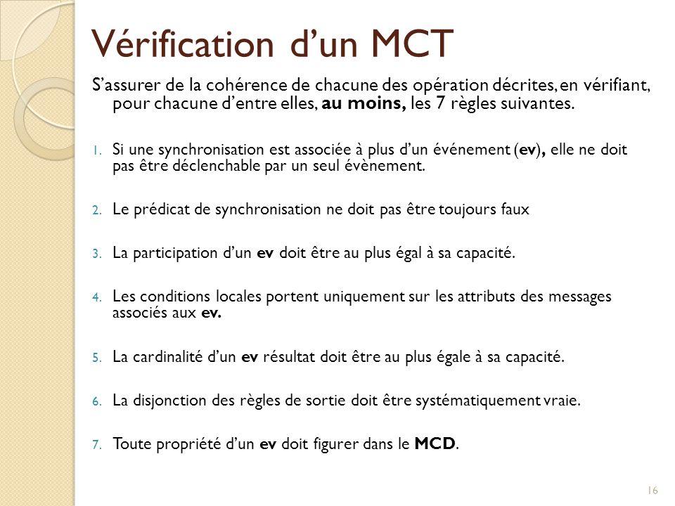 Vérification d'un MCT