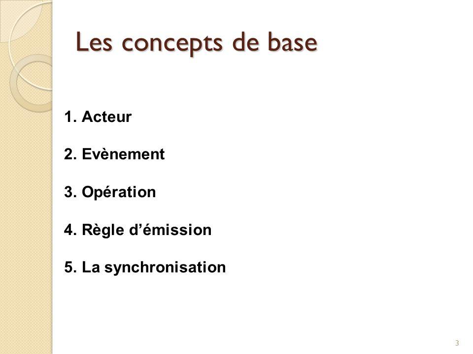 Les concepts de base Acteur Evènement Opération Règle d'émission