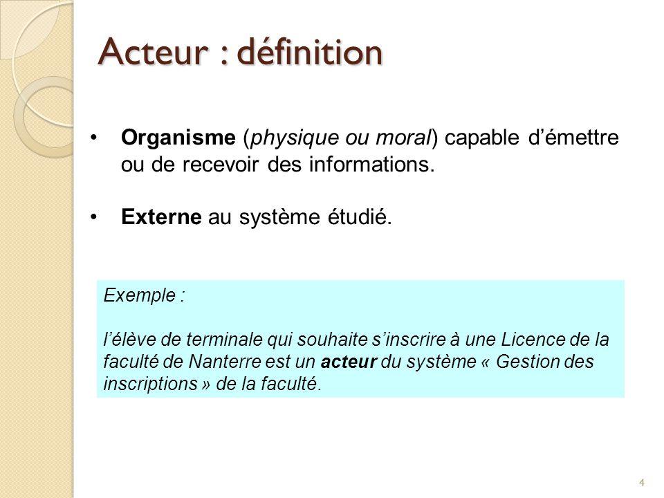 Acteur : définition Organisme (physique ou moral) capable d'émettre