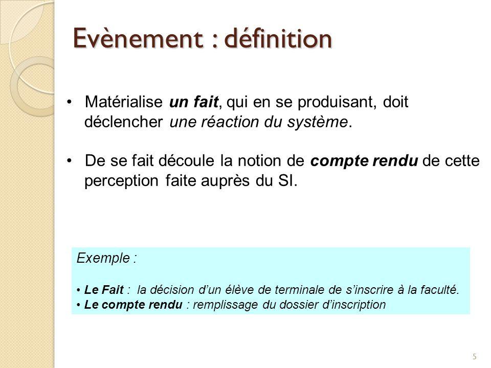 Evènement : définition