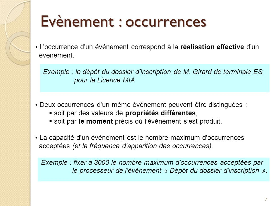 Evènement : occurrences