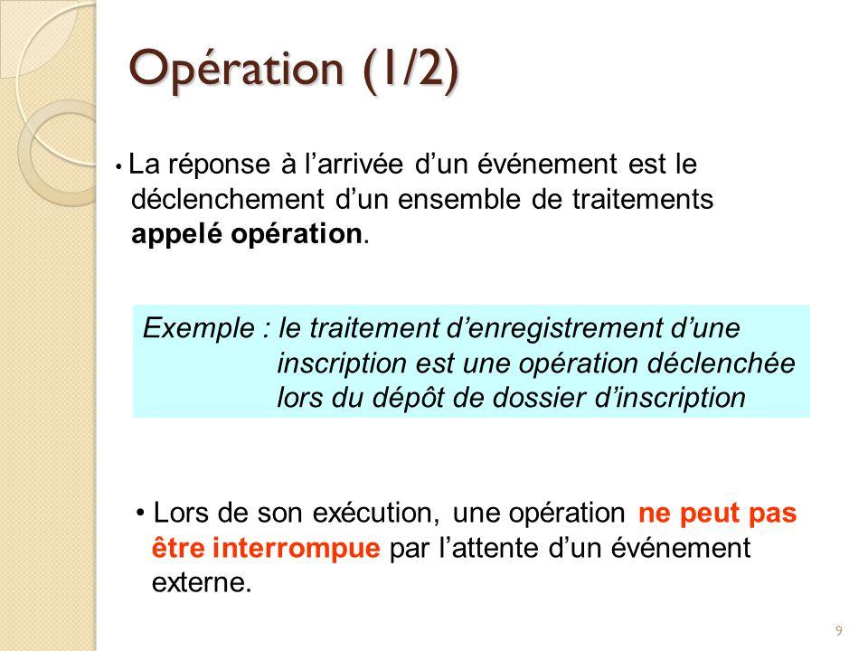 Opération (1/2) déclenchement d'un ensemble de traitements