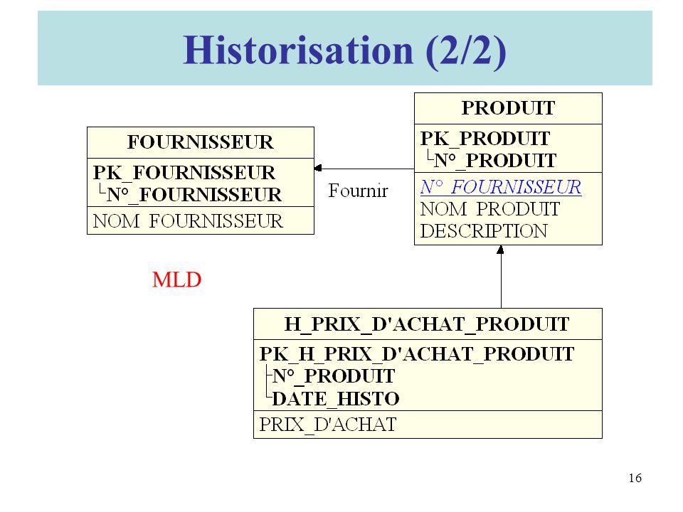 Historisation (2/2) MLD