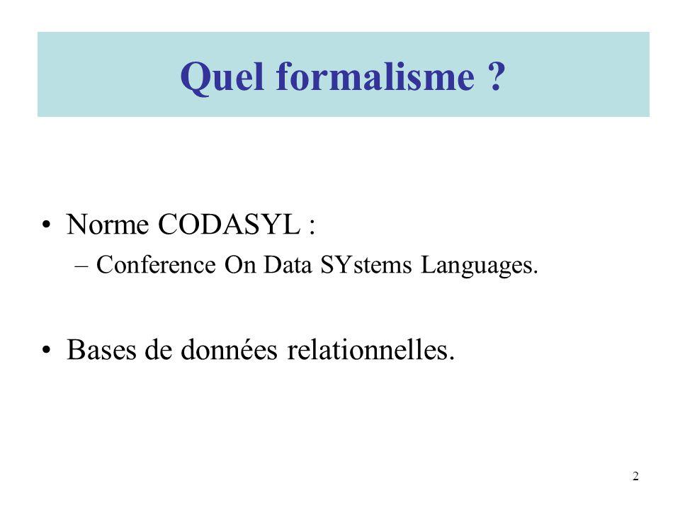 Quel formalisme Norme CODASYL : Bases de données relationnelles.