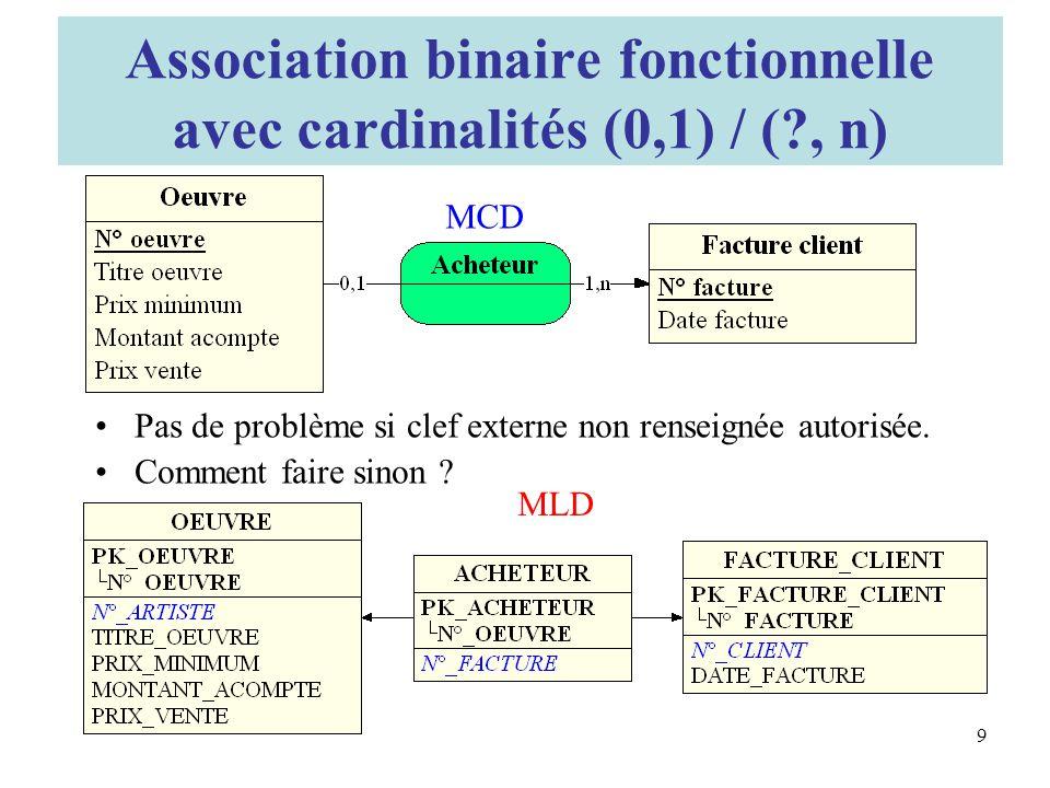 Association binaire fonctionnelle avec cardinalités (0,1) / ( , n)