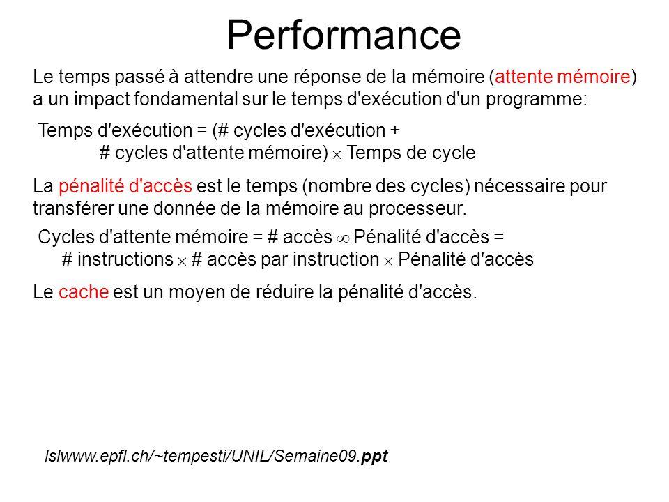 Performance Le temps passé à attendre une réponse de la mémoire (attente mémoire) a un impact fondamental sur le temps d exécution d un programme: