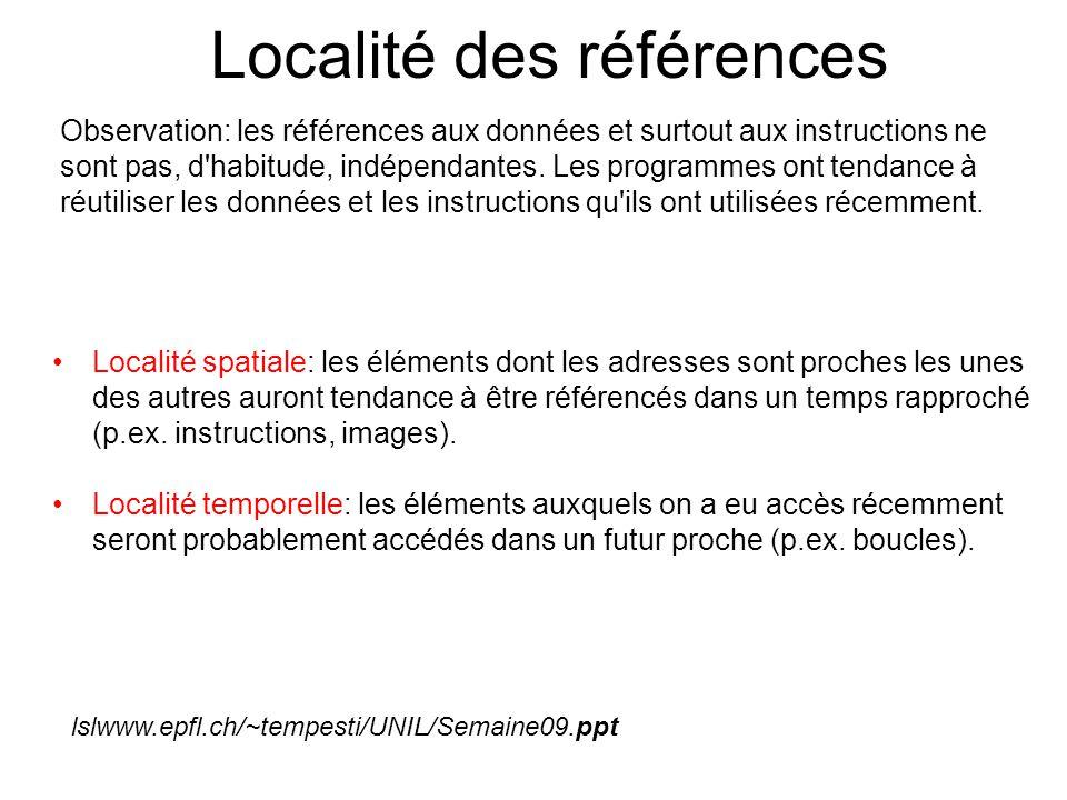 Localité des références