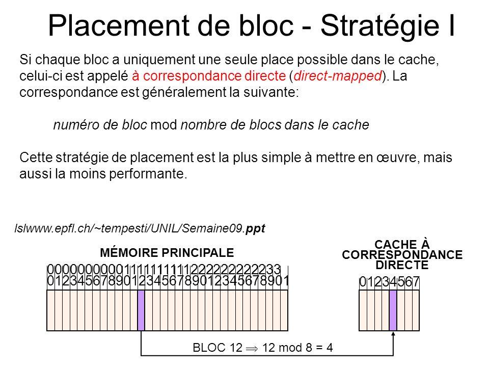 Placement de bloc - Stratégie I