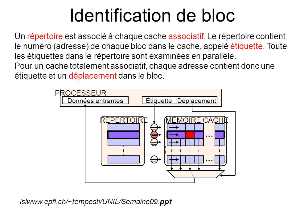 Identification de bloc