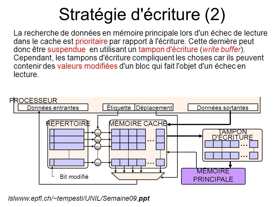 Stratégie d écriture (2)