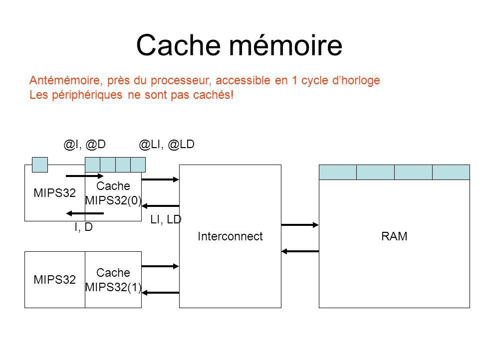 Cache mémoire Antémémoire, près du processeur, accessible en 1 cycle d'horloge. Les périphériques ne sont pas cachés!