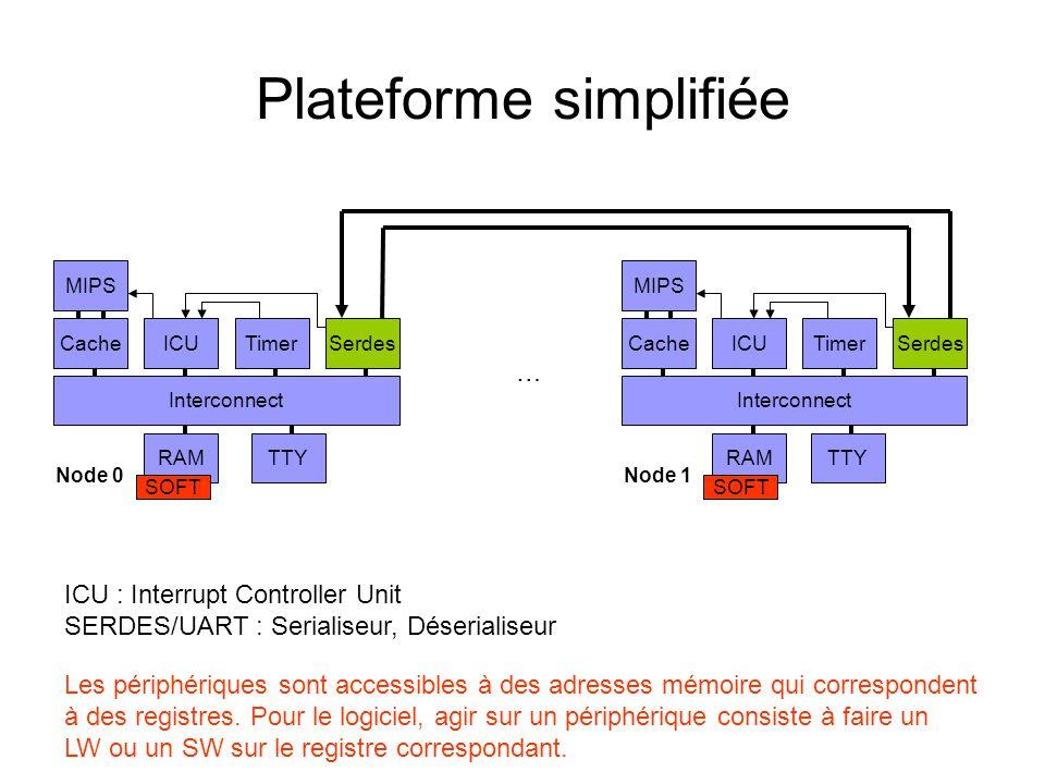 Plateforme simplifiée