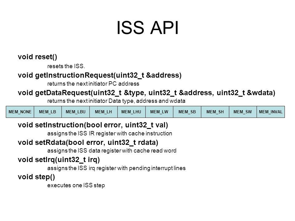 ISS API void reset() void getInstructionRequest(uint32_t &address)