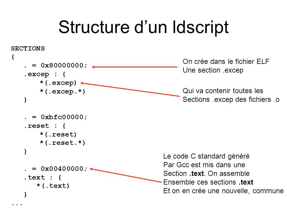 Structure d'un ldscript