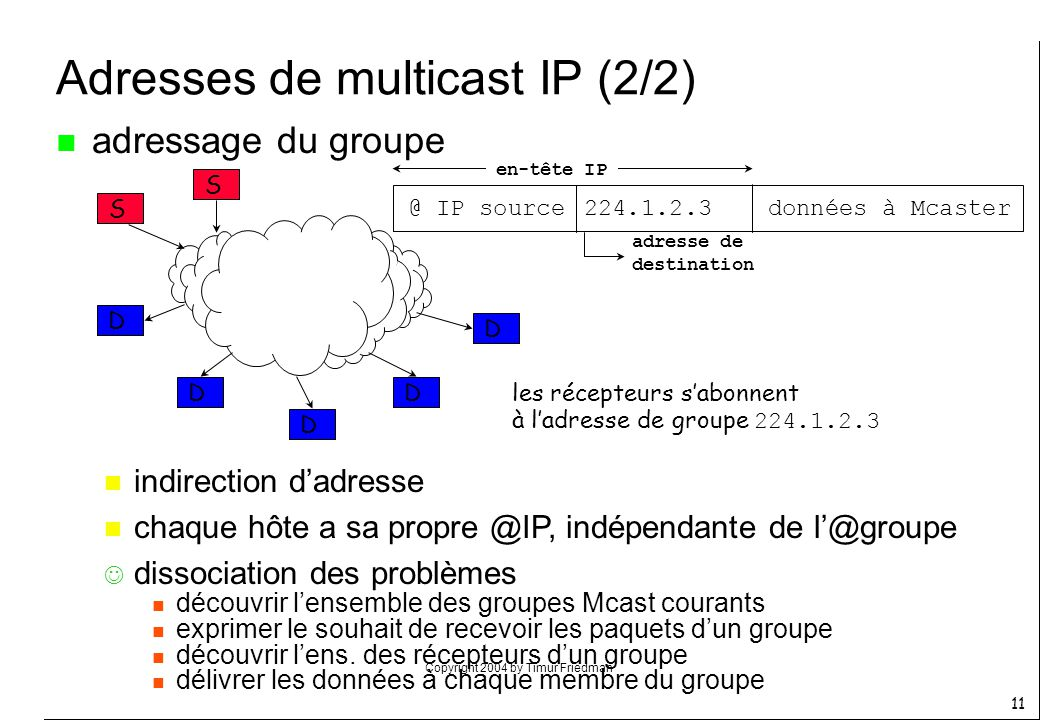 Adresses de multicast IP (2/2)