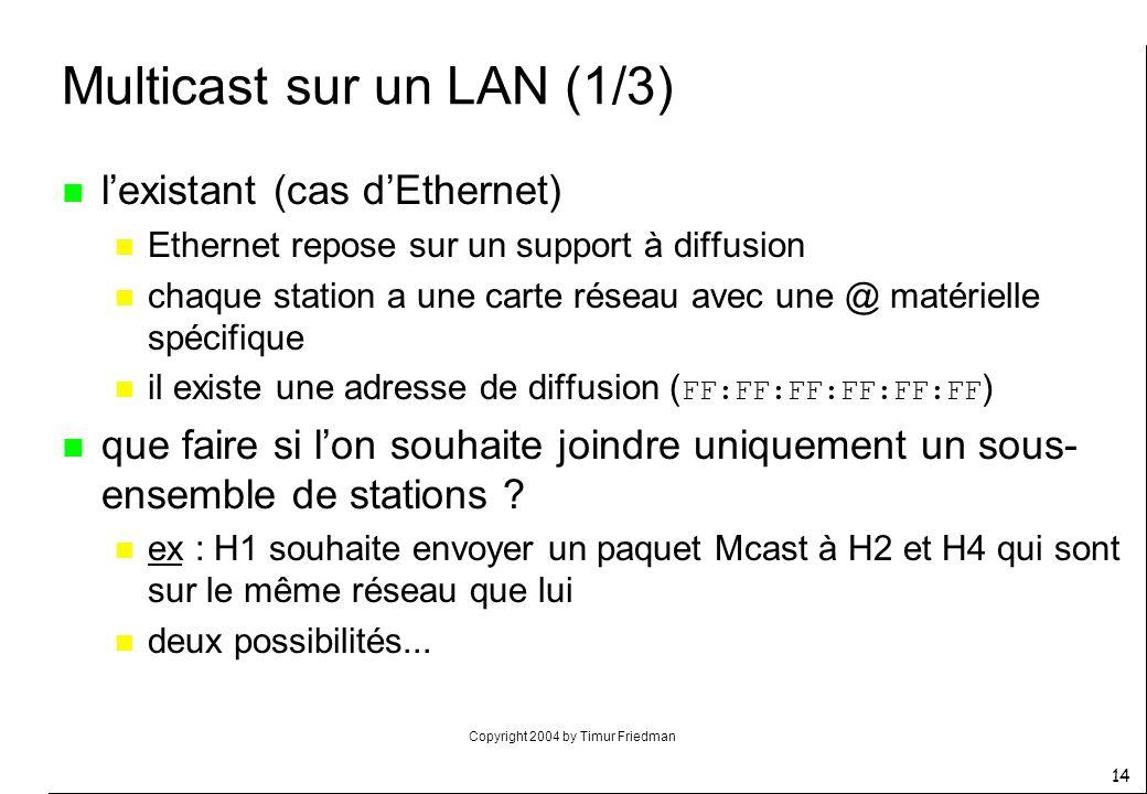 Multicast sur un LAN (1/3)