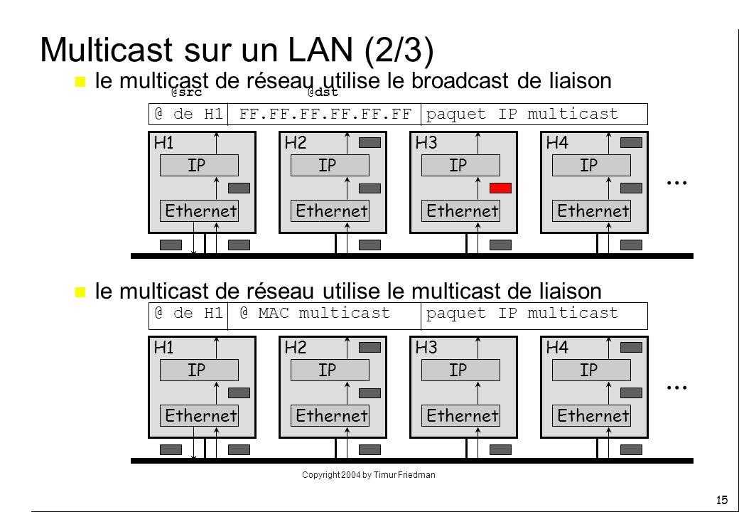Multicast sur un LAN (2/3)
