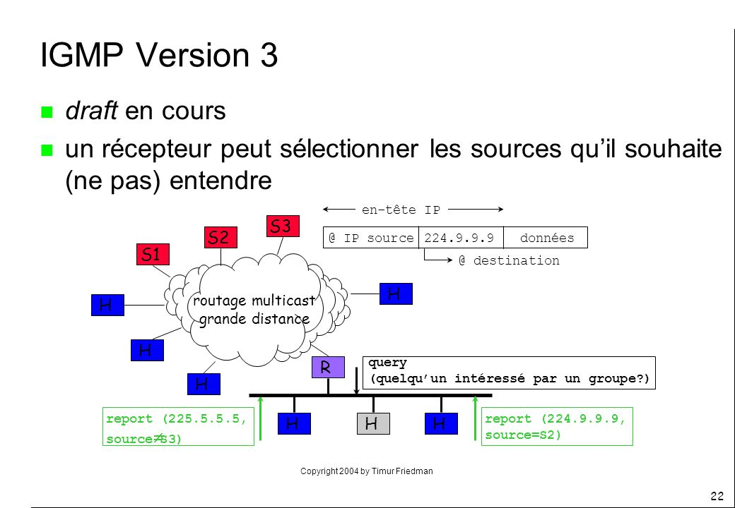 IGMP Version 3 draft en cours