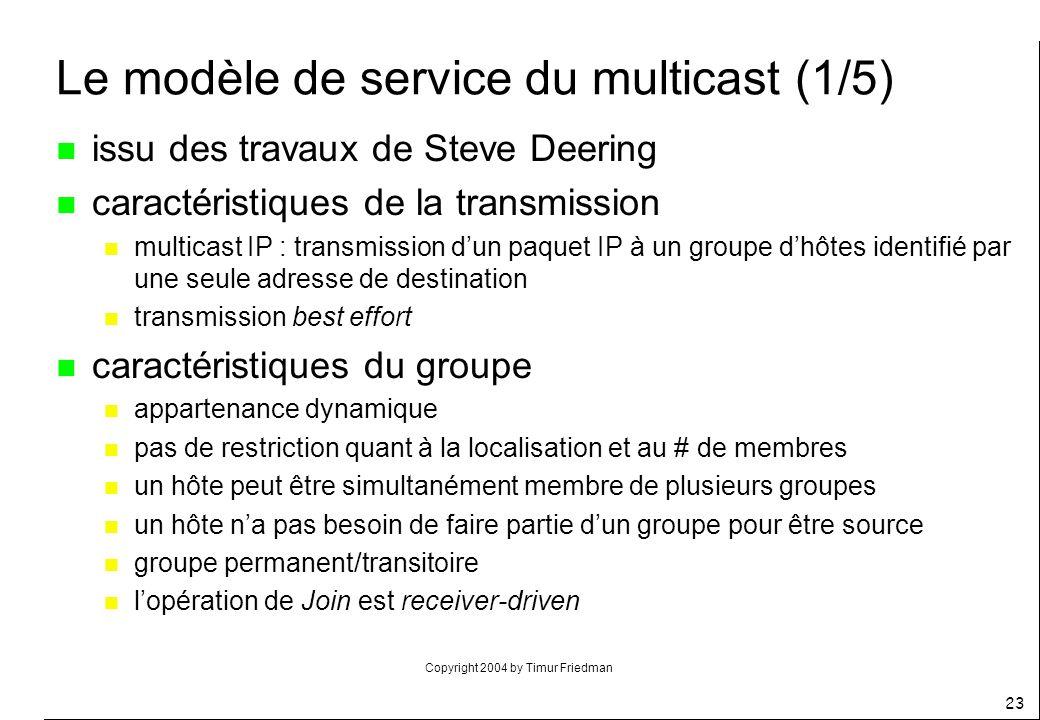 Le modèle de service du multicast (1/5)