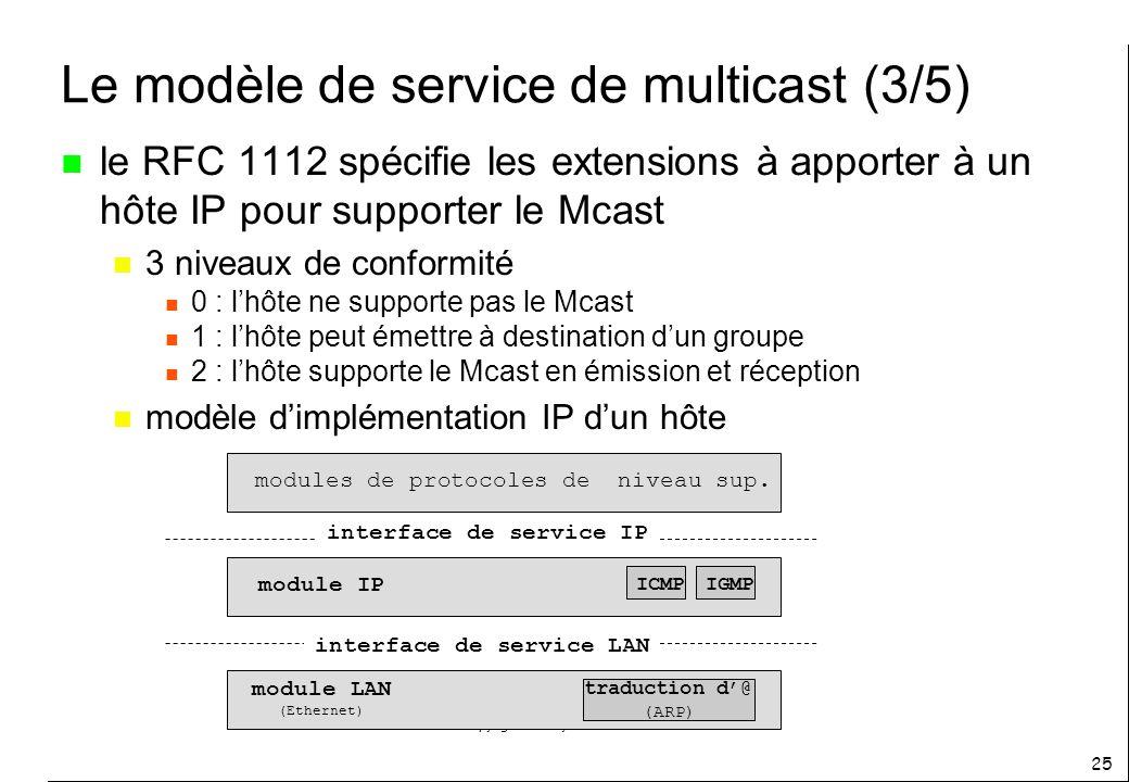 Le modèle de service de multicast (3/5)