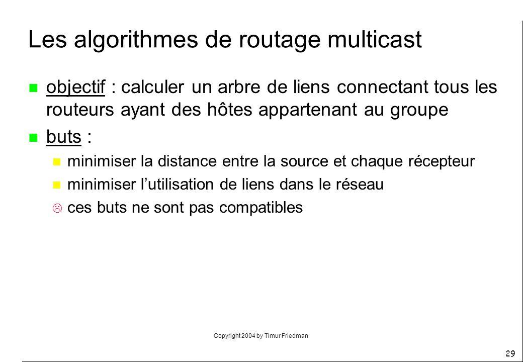 Les algorithmes de routage multicast