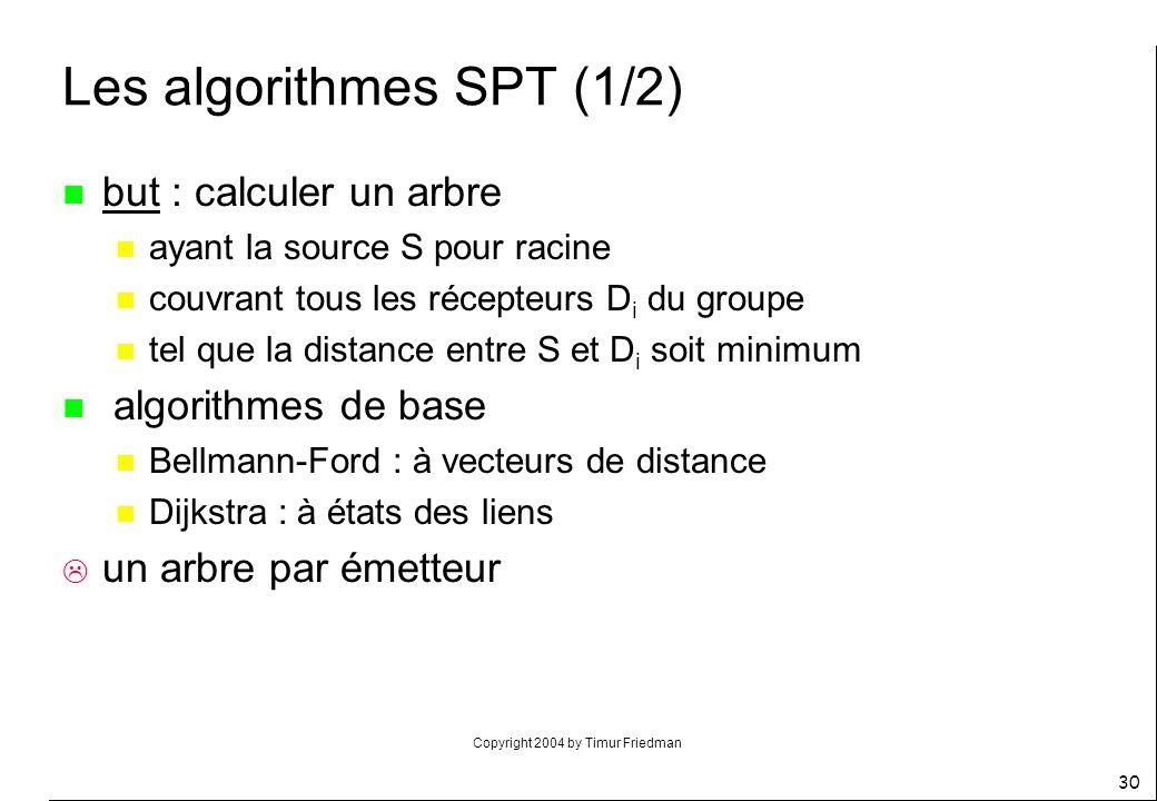 Les algorithmes SPT (1/2)