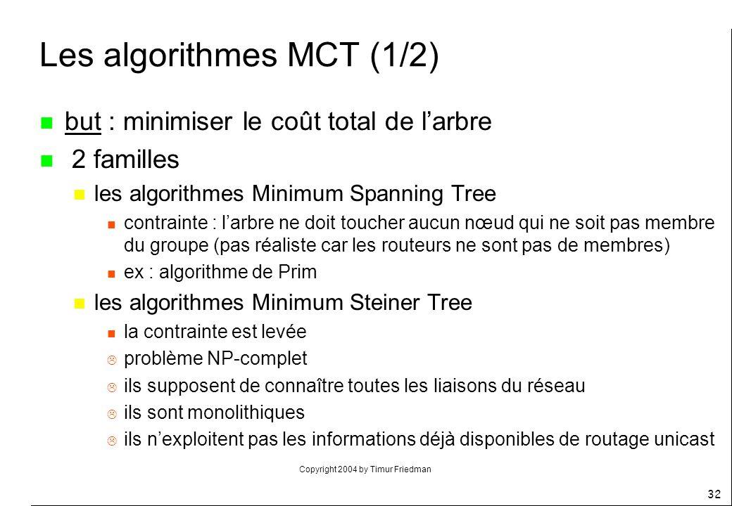Les algorithmes MCT (1/2)