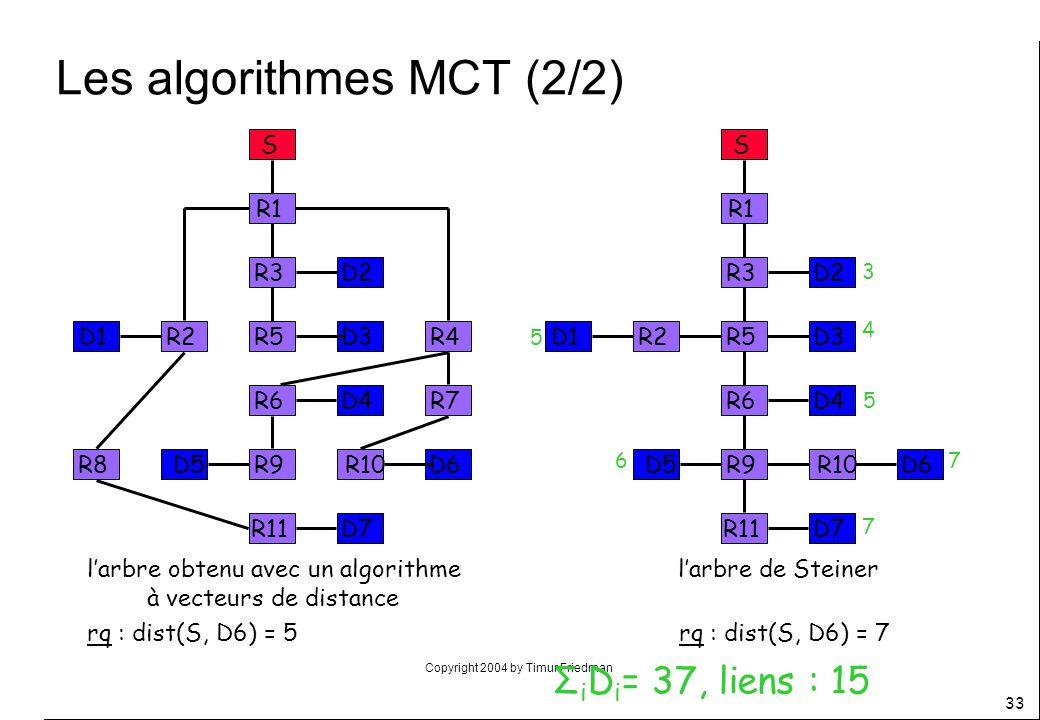 Les algorithmes MCT (2/2)
