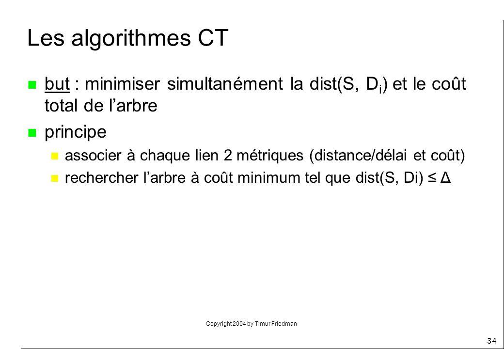 Les algorithmes CT but : minimiser simultanément la dist(S, Di) et le coût total de l'arbre. principe.
