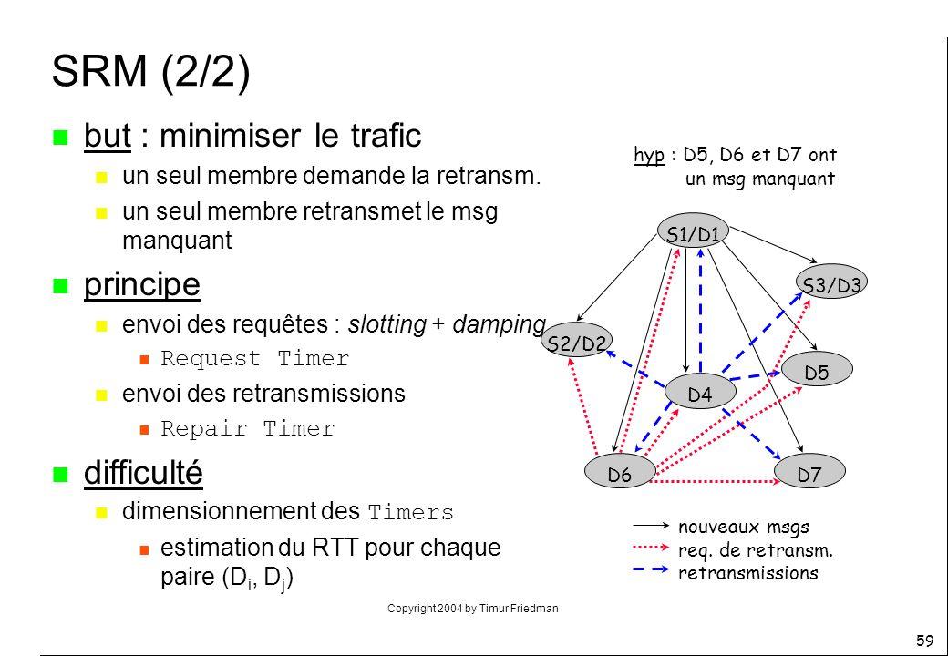 SRM (2/2) but : minimiser le trafic principe difficulté