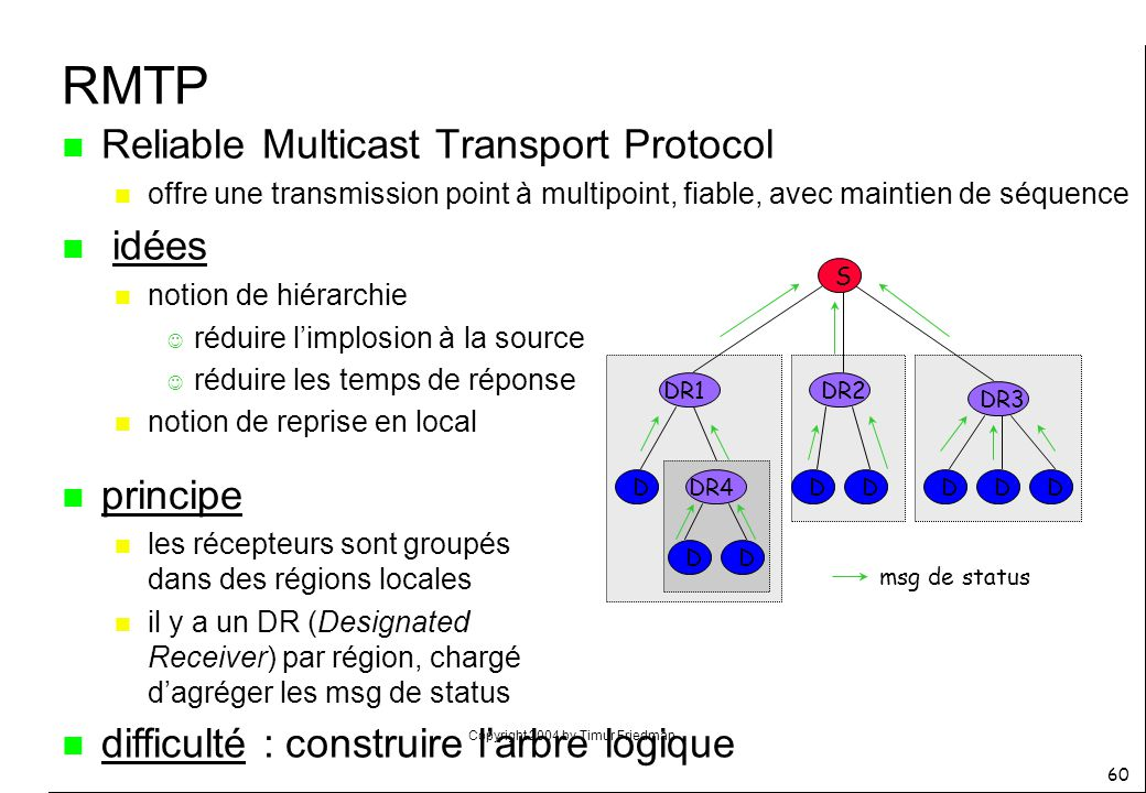RMTP Reliable Multicast Transport Protocol idées principe