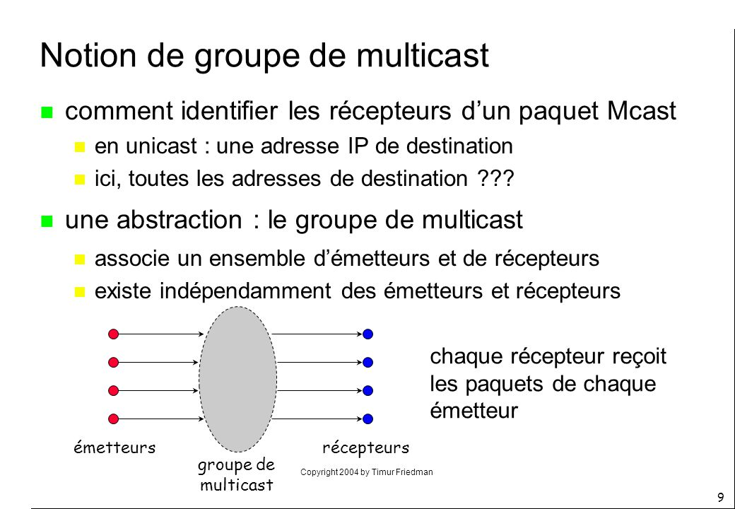 Notion de groupe de multicast