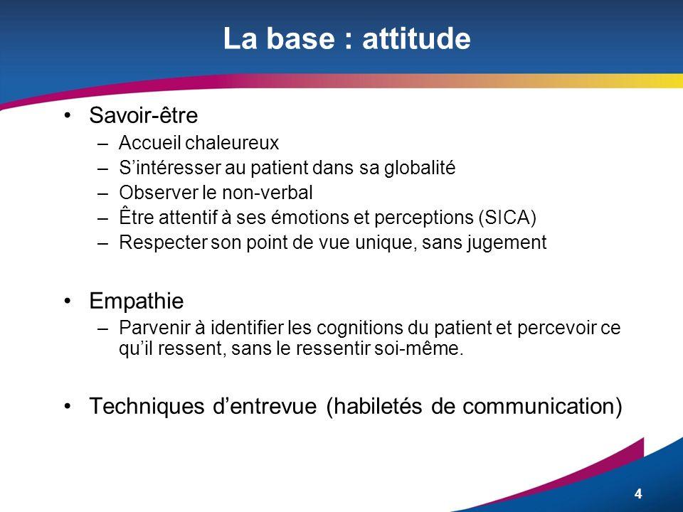 La base : attitude Savoir-être Empathie