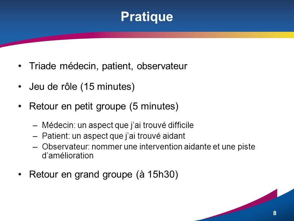 Pratique Triade médecin, patient, observateur Jeu de rôle (15 minutes)