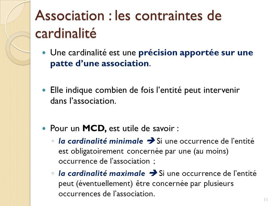 Association : les contraintes de cardinalité