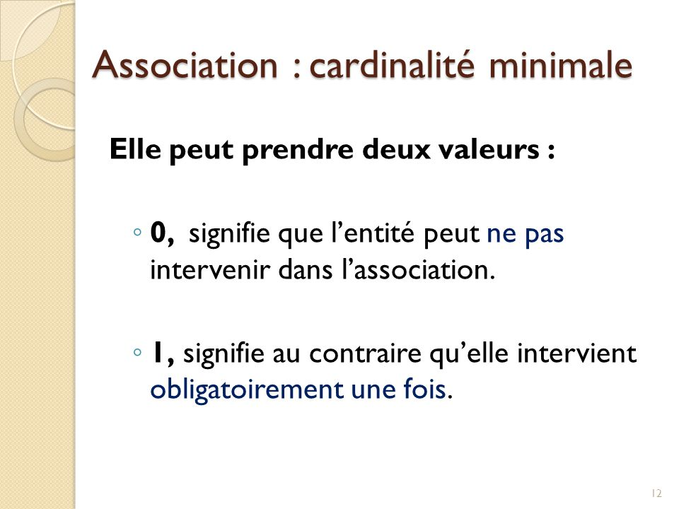 Association : cardinalité minimale