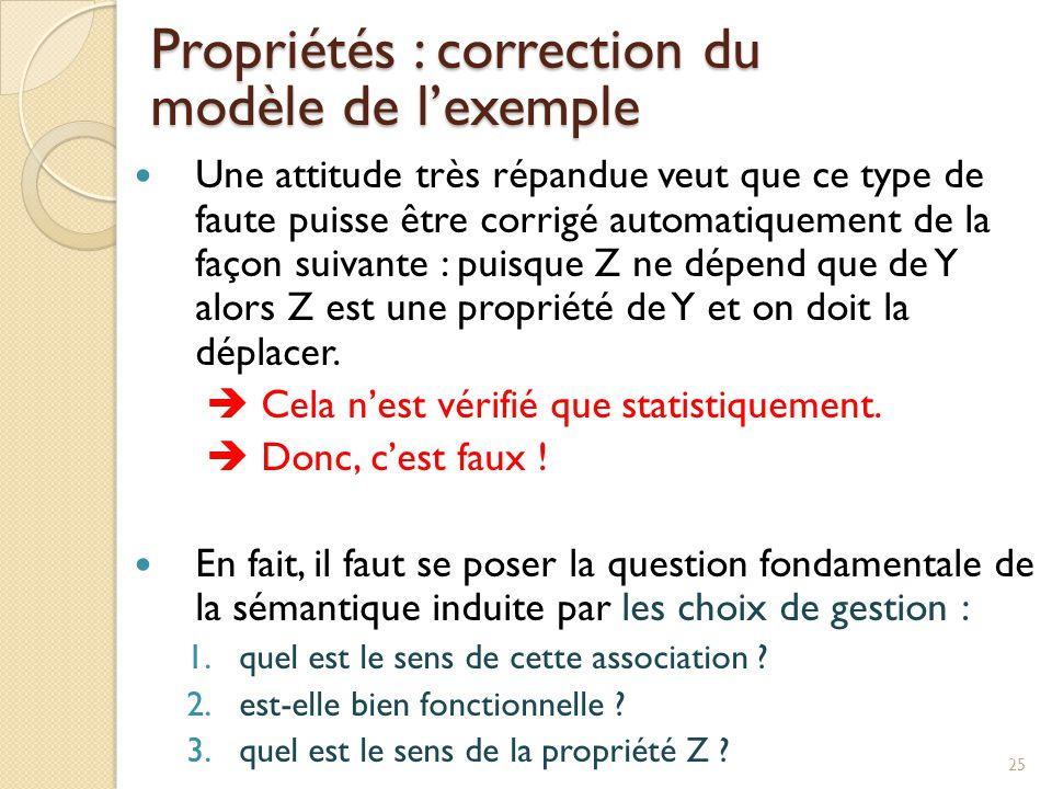 Propriétés : correction du modèle de l'exemple