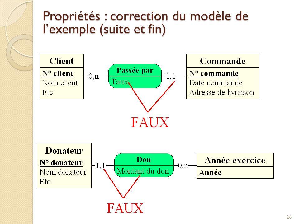 Propriétés : correction du modèle de l'exemple (suite et fin)