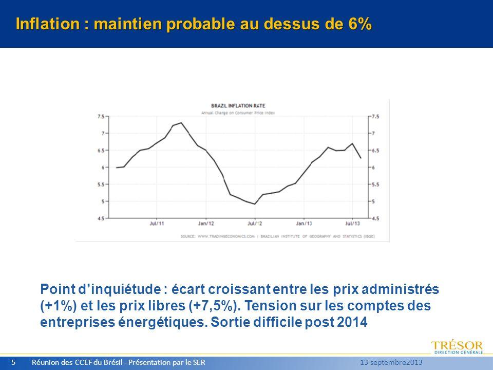 Inflation : maintien probable au dessus de 6%