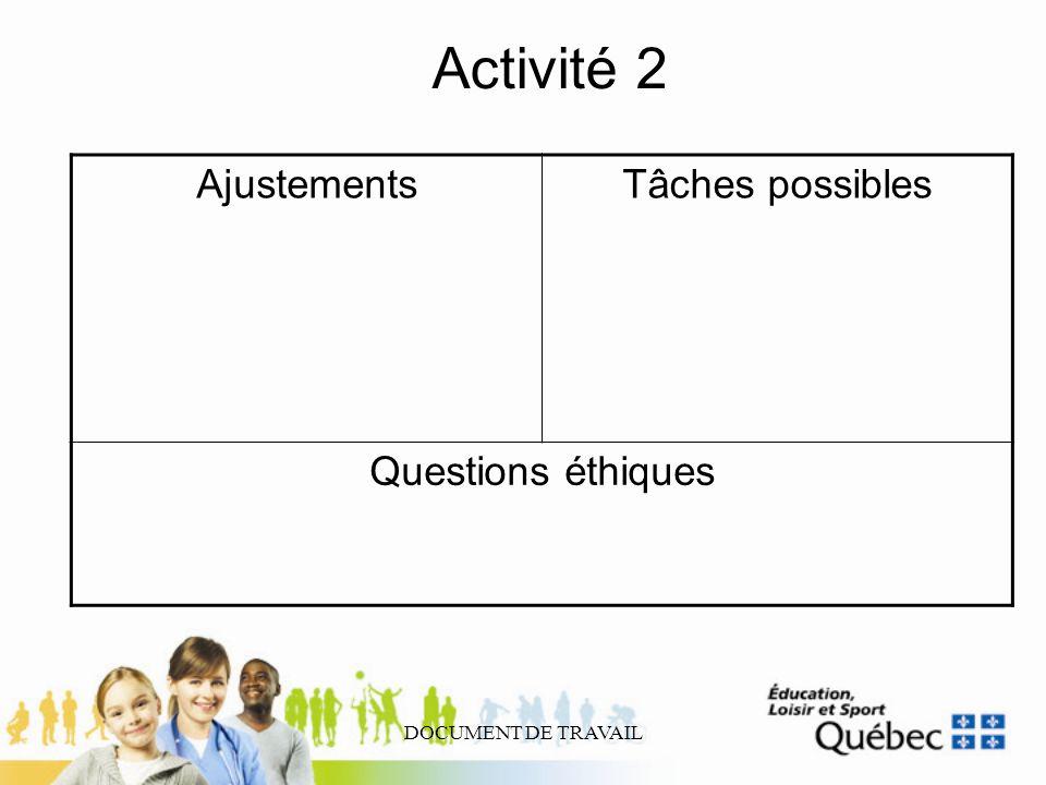 Activité 2 Ajustements Tâches possibles Questions éthiques