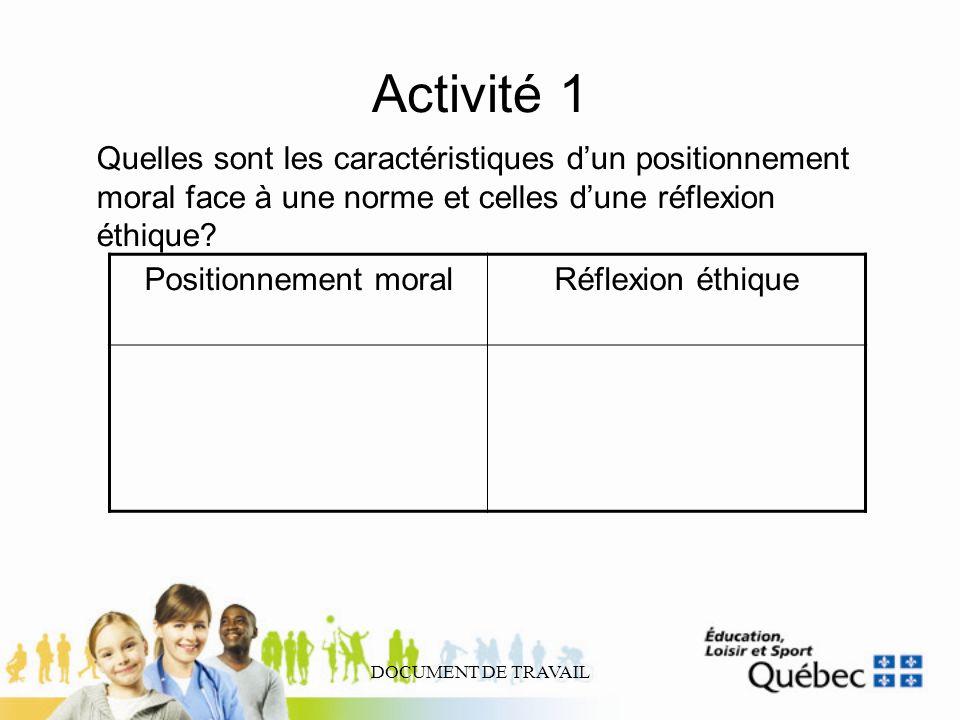 Activité 1 Quelles sont les caractéristiques d'un positionnement moral face à une norme et celles d'une réflexion éthique