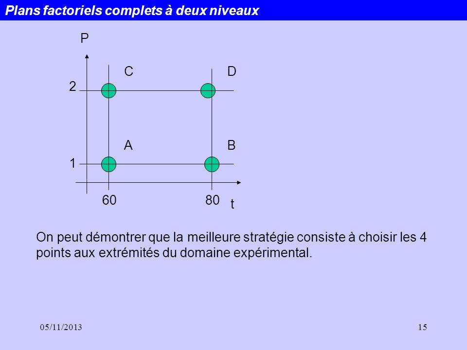 Plans factoriels complets à deux niveaux