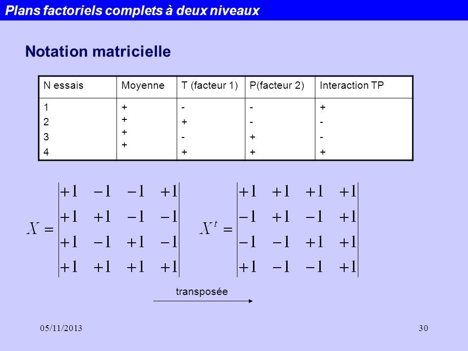 Notation matricielle Plans factoriels complets à deux niveaux N essais
