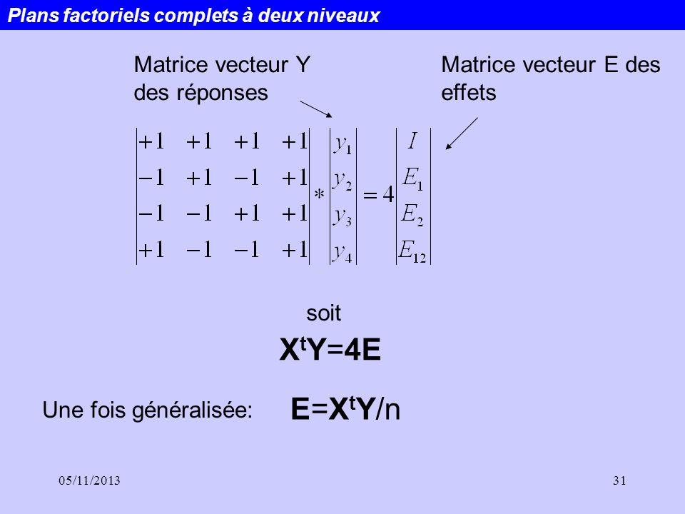 XtY=4E E=XtY/n Matrice vecteur Y des réponses