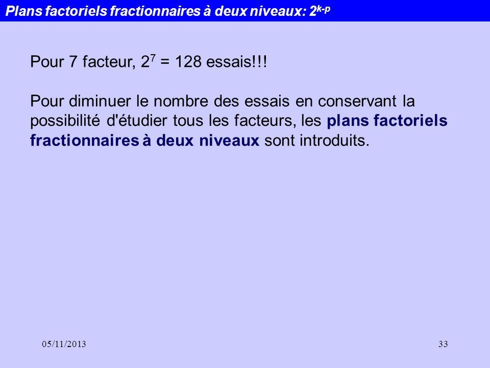 Plans factoriels fractionnaires à deux niveaux: 2k-p